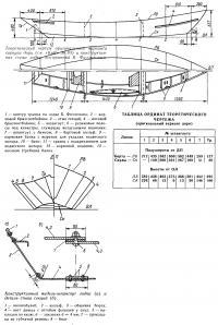 Конструктивный мидель-шпангоут лодки и деталь стыка секций