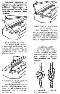 Кормовая проводка гика-шкота