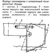 Корпус катамарана с изменяемой килеватостью днища