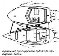 Крепление буксируемого судна при буксировке лагом