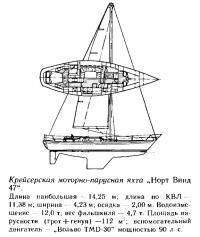 Крейсерская моторно-парусная яхта «Норт Винд 47»