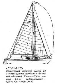 Крейсерский швертбот класса Т2 с остроскулыми обводами
