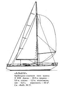 Крейсерско-гоночная яхта класса II IOR «Алькор»