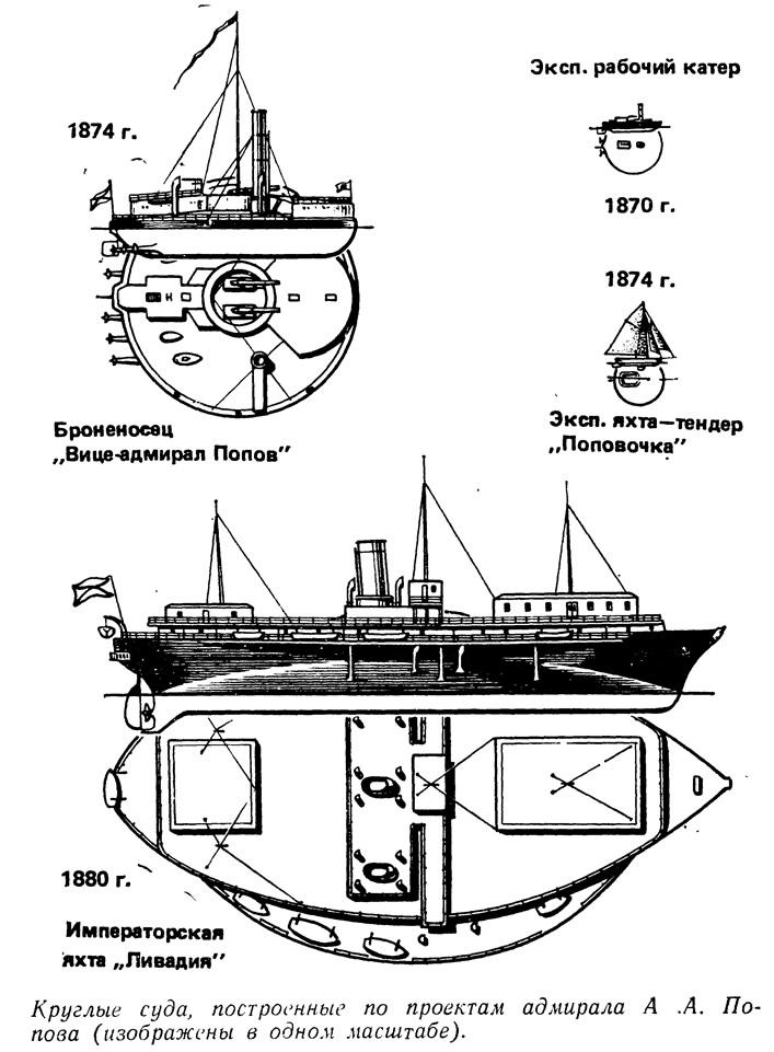 Круглые суда, построенные по проектам адмирала А. Попова