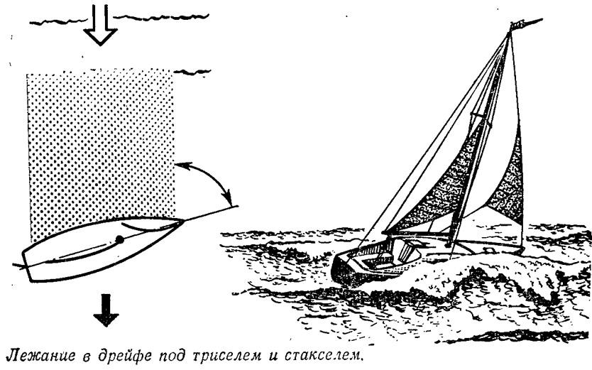 Лежание в дрейфе под триселем и стакселем
