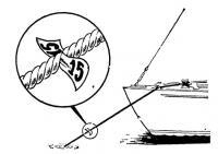 Маркировка якорного троса