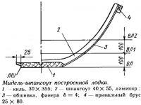 Мидель-шпангоут построенной лодки