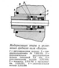 Модернизация опоры и уплотнения гребного вала «Вихря»