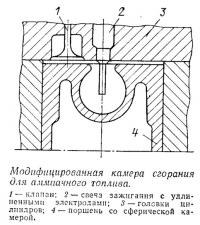 Модифицированная камера сгорания для аммиачного топлива