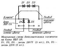 Монтажная схема дополнительных элементов на блоке ВБГ-3А