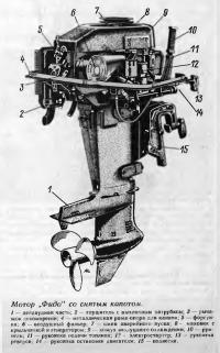 Мотор «Фидо» со снятым капотом