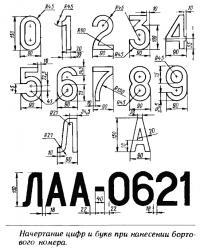 Начертание цифр и букв при нанесении бортового номера