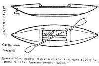 Надувная байдарка «Ласточка-11»