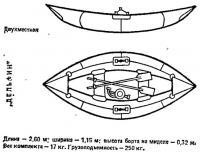 Надувная лодка «Дельфин»