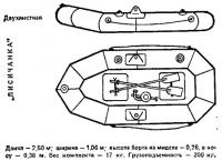 Надувная лодка «Лисичанка»