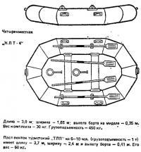 Надувная лодка «НЛТ-4»