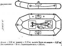 Надувная лодка «Омега»