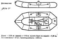 Надувная лодка «Язь-2»