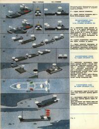 Навигационные огни судов по новым Правилам (страница 3)