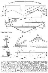 Оборудование и обводы мотолодки «Винни-Пух»