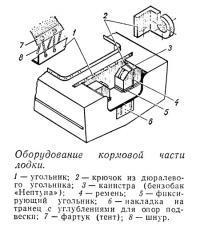 Оборудование кормовой части лодки