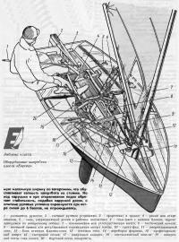 Оборудование швертбота класса «Европа»