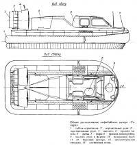 Общее расположение амфибийного катера «Гепард»