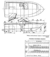 Общее расположение катера и теоретический корпус
