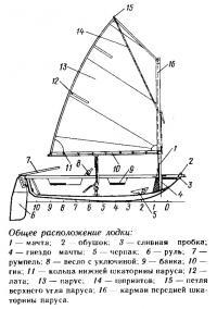 Общее расположение лодки «Онега-2»
