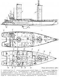 Общее расположение судна