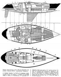 Общее расположение яхты «Балтик-Дружба»
