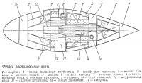 Общее расположение яхты «ЛЭС-35»
