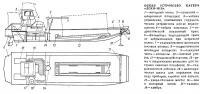 Общее устройство катера «Лохи-101Б»