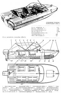 Общее устройство мотолодки «Обь-3»