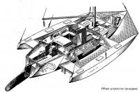Общее устройство тримарана «Тритон»