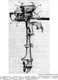 Общий вид доработанного мотора