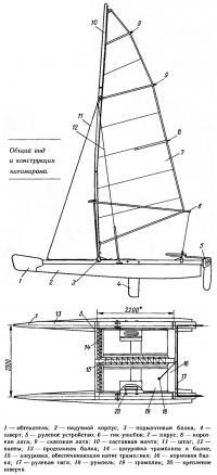 Общий вид и конструкция катамарана