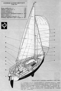 Общий вид и оснастка швертбота «ЛЭС-750»