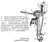 Общий вид подвесного мотора