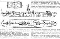 Общий вид шхерного монитора (пр 161) — «МБК» постройки 1943 г.