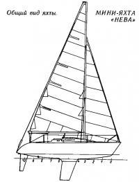 Общий вид яхты «Нева»