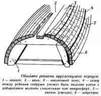 Обшивка рейками круглоскулого корпуса