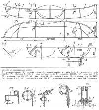 Обводы и конструкция лодки