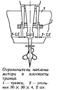 Ограничители наклона мотора в плоскости транца