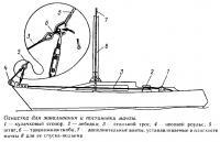 Оснастка для заваливания и постановки мачты
