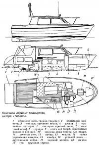 Основной вариант планировки катера «Тарпан»