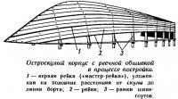 Остроскулый корпус с реечной обшивкой в процессе постройки