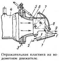 Отражательная пластина на водометном движителе