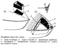Палубная ниша для якоря