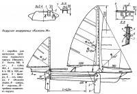 Парусное вооружение «Казанки-М»